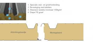 Doorsnede FR   Stackser.nl