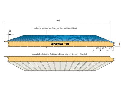 Metecno - Super ML Wall VB | Stackser.nl